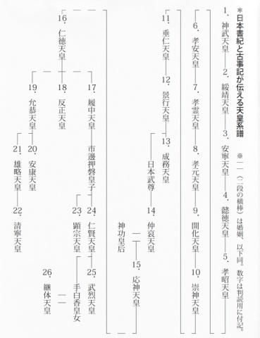 BCCKS / ブックス - 『日本書紀...